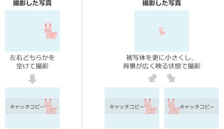 キャッチコピーの配置と撮影する写真の関係