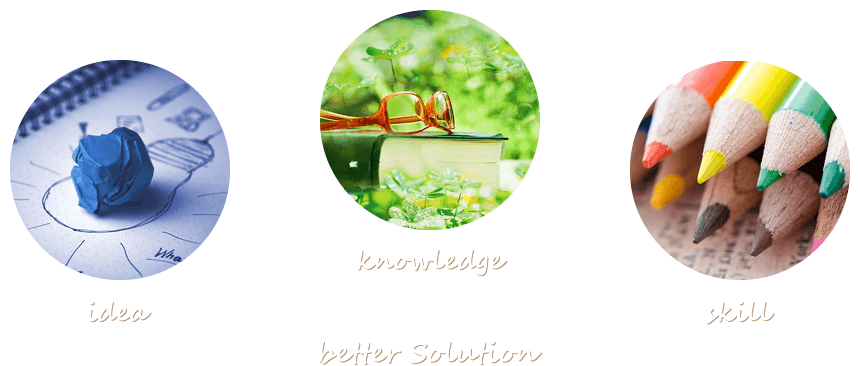 idea, knowledge,skillでbetter solution